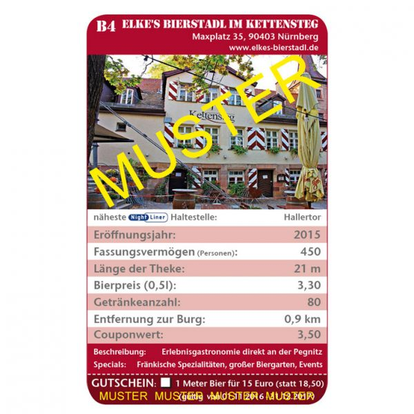 Kneipenquartett 2017 Nürnberg Beispiel Elkes Bierstadl Square
